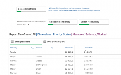 Native ad-hoc report in Qlik Sense